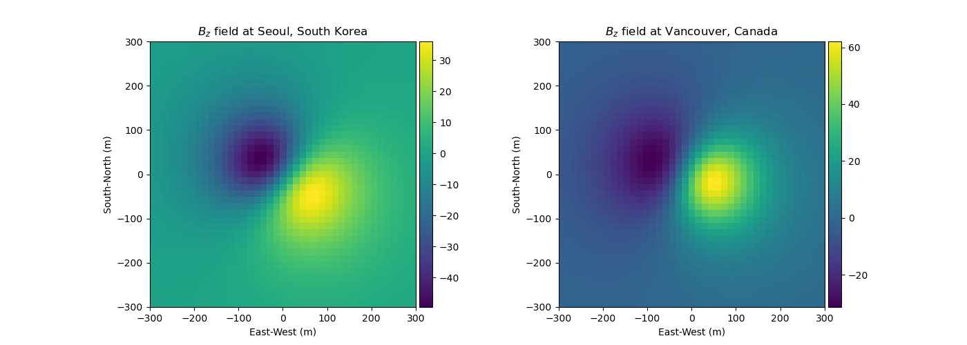 ../../_images/sphx_glr_plot_0_analytic_001.png