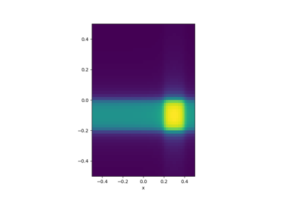 ../../_images/sphx_glr_plot_block_in_layer_thumb.png