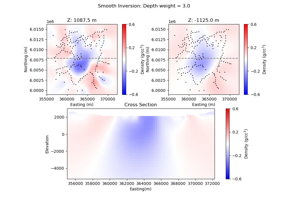 ../../../_images/sphx_glr_plot_laguna_del_maule_inversion_002.png