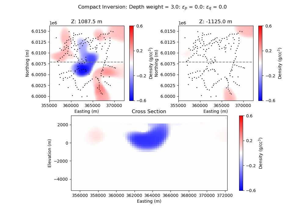 ../../../_images/sphx_glr_plot_laguna_del_maule_inversion_003.png