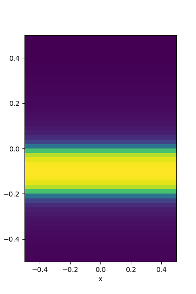 ../../../_images/sphx_glr_plot_layer_001.png