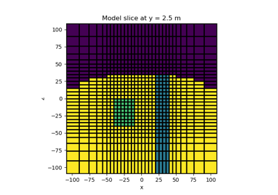 ../../../_images/sphx_glr_plot_1_tensor_models_thumb.png