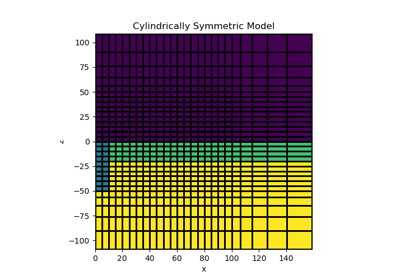 ../../../_images/sphx_glr_plot_2_cyl_models_thumb.png