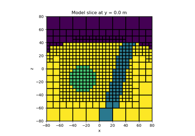 ../../../_images/sphx_glr_plot_3_tree_models_thumb.png
